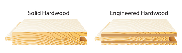 Engineered Hardwood Vs Solid